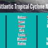 Dominikanische Republik: Rückblick auf die Hurrikan Saison 2018
